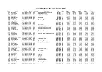Goodwood Roller Marathon - Midi - 5 laps - 12.10 miles - 19.47 km ...