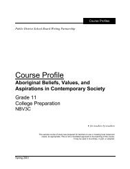 Aboriginal Beliefs, Values, and Aspirations in Contemporary Society