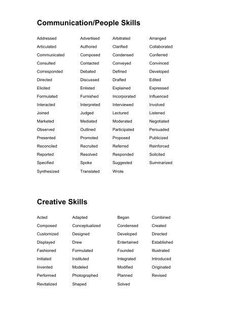 Resume Key Words