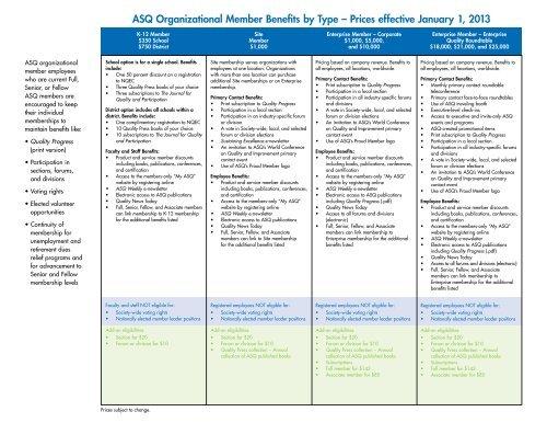 ASQ Membership Benefits Matrix - American Society for Quality