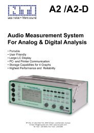 A2 /A2-D Audio Measurement System For Analog & Digital Analysis