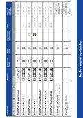 ContiPur - Conti® Coatings - Seite 7