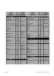 NARDI Lista Mozzi modificata 13-02-08 - Delta Motor