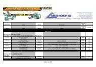 Friedrich_MS Katalog 2012_CHF_Internet - Delta Motor