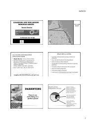 Dr Michael Carr-Gregg Visit Notes