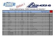 COBRA Federsätze - Delta Motor