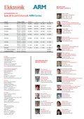 Entwickler lesen Elektronik! Design engineers ... - next!-Community - Page 5