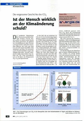 Die vergessene Geschichte des CO2