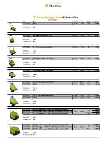 FIX NET IPC Gansow seprogepek arlista 2012