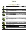 FIX NET IPC Gansow seprogepek arlista 2012 - Page 2