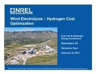 Wind costs - National Hydrogen Association