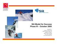 Snow Sport Participation - SnowSports Industries America