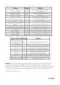 Royal Canin Feline Health Nutrition Sterilised +7 - Page 3