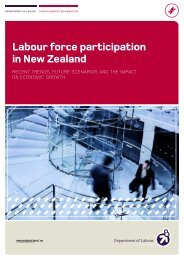 Labour force participation in New Zealand - recent trends, future ...