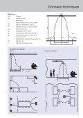 PROCONDIF® – Diffuseur Type PCD - TROX HESCO Schweiz AG - Page 7