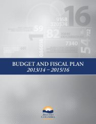 Budget and Fiscal Plan 2013/14 - 2015/16