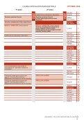 Calendario Accademico - Politecnico di Milano - Page 7