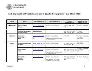 Sedi di progetti di Doppia Laurea per le Scuole di Ingegneria – a.a. ...