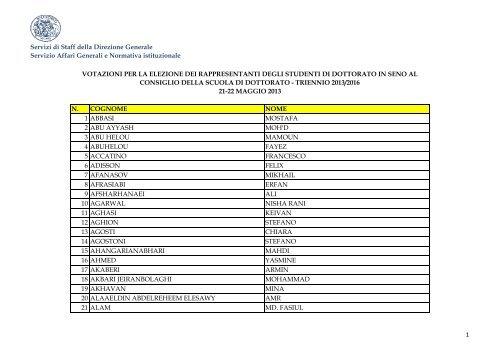 Elettorato Provvisorio - Collegio Dottorandi - Aggiornato al 12.04.2013