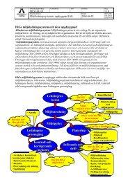 Miljöutredning Ledningens beslut Miljöpolicy Planering Införande ...