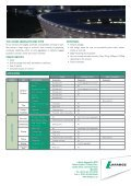 Bagged Aggregates Brochure - Page 2