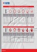 Katalog Super Alloy englisch-italienisch 206.FH11 - Mennens - Page 4