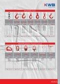 Katalog Super Alloy englisch-italienisch 206.FH11 - Mennens - Page 5