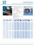 POLIFAN® Flap Discs - Pferd - Page 7