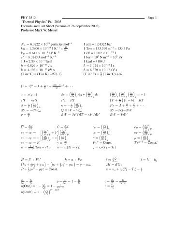 """""""Thermal Physics"""" formula sheets"""