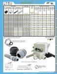 Sealcon Liquid Tight Strain Relief Fittings, Accessories, and Conduit ... - Page 5