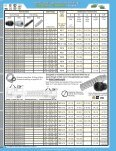 Sealcon Liquid Tight Strain Relief Fittings, Accessories, and Conduit ... - Page 6