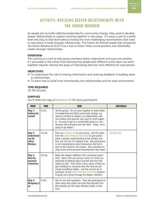 activity: building deeper relationships with the johari window