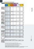 elektrische radiatoren - Thermic - Page 3