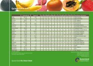 Queensland horticultural production and export chart