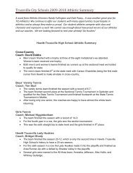Trussville City Schools 2009‐2010 Athletic Summary