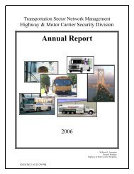Annual Report - Transportation Security Administration