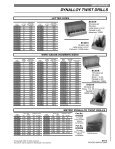 D10-DRILLS/CUTTING TOOLS & ABRASIVES INDEX - Page 7