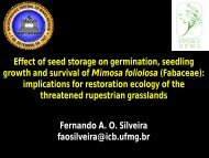 Effect of seed storage on germination, seedling growth and survival ...