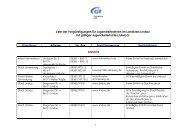 Liste der Vergünstigungen für JugendleiterInnen im Landkreis Lindau