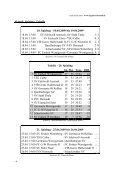 TSG Calbe - Edelweiss Arnstedt - TSG Calbe/Saale - Seite 4