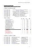 TSG - Thale - TSG Calbe/Saale - Seite 5