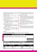 Déclaration simplifiée - valorlux.lu - Page 5