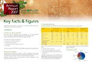 Key facts & figures - valorlux.lu