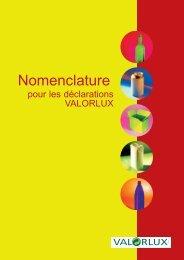 Nomenclature - valorlux.lu