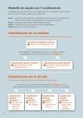 Etichettare i prodotti chimici in modo corretto e conforme ... - Cheminfo - Page 4