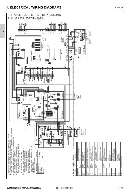How To Read Electrical Wiring Diagram from img.yumpu.com