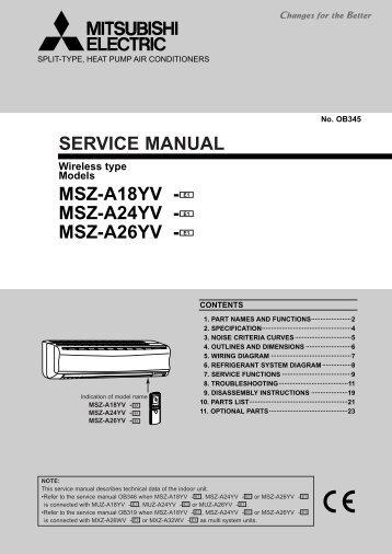 Mitsubishi electric msz-gf60ve manuals.