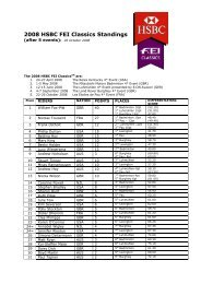 2008 HSBC FEI Classics Standings