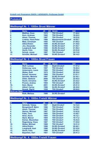 Protokoll Wettkampf Nr. 4: 1000m Freistil Frauen Wettkampf Nr. 3 ...