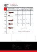 pdf Herunterladen auf Deutsch - Felco - Page 4